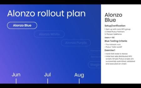 InputOutput、カルダノ・テストネット用のAlonzoBlue 2.0を発表