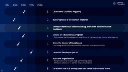 カルダノの5年計画:銀行、フォーチュン500企業、10億人のユーザーとの連携